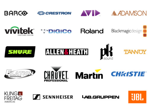 Our sales technology partners.